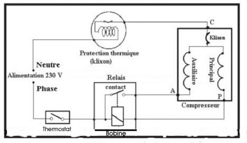 comment reparer un thermostat de frigo. Black Bedroom Furniture Sets. Home Design Ideas
